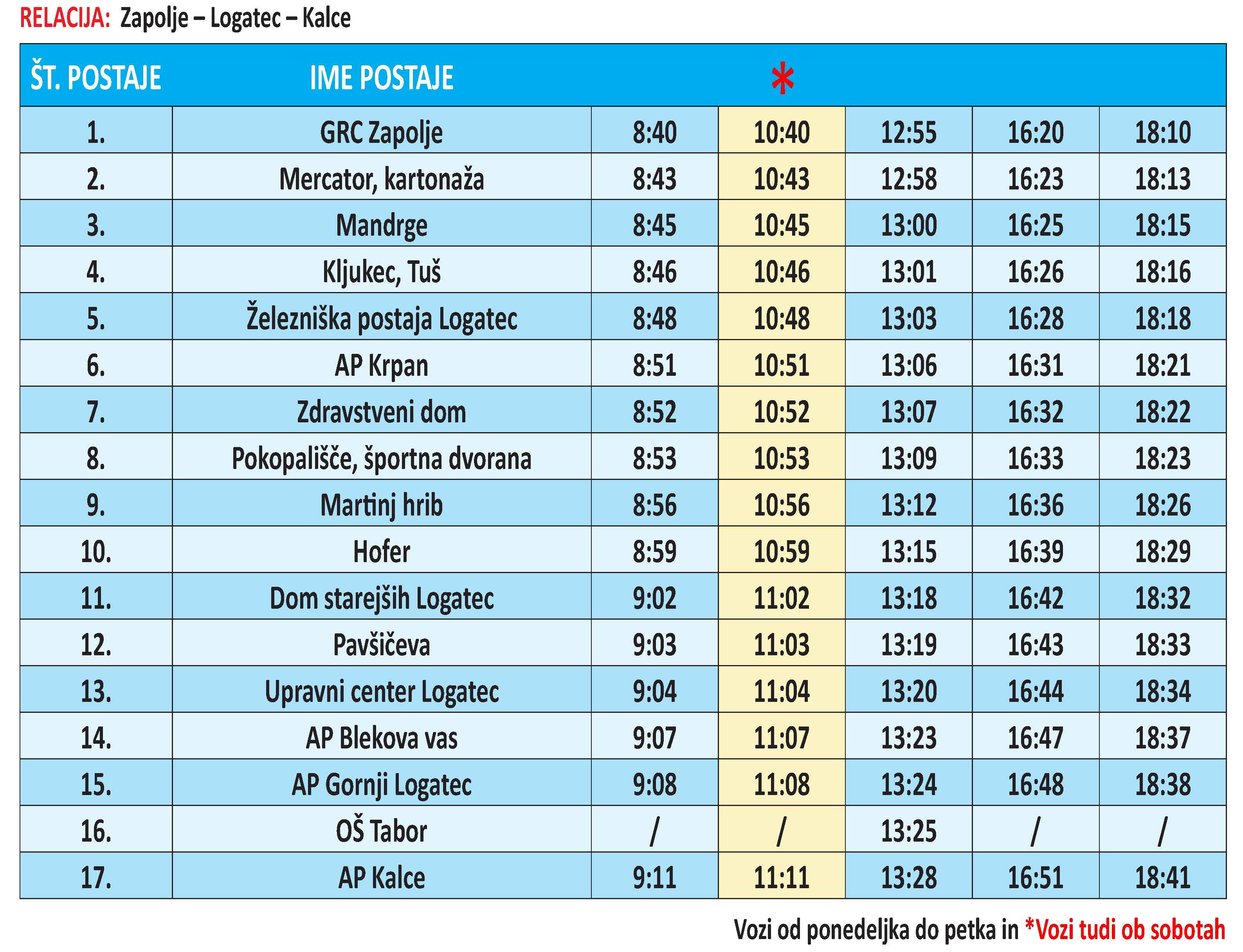Lokalni vozni red Zapolje - Kalce skozi Logatec